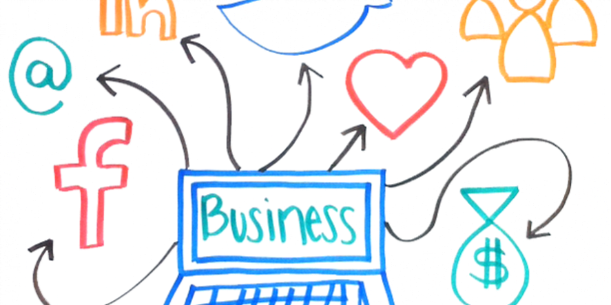 What Happens When Businesses Use Social Media