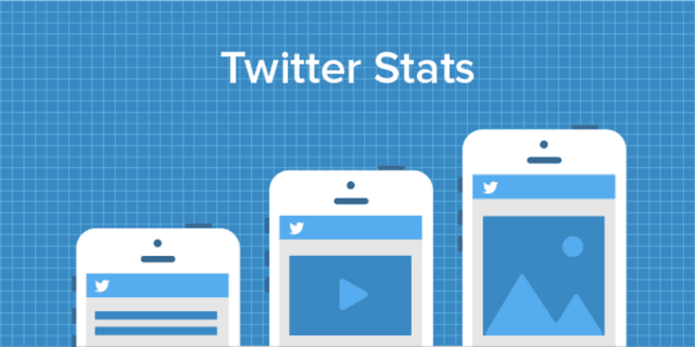 Twitter Stats That Will Surprise You